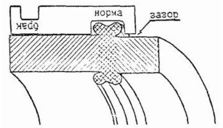 Измерение смещения