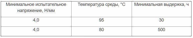 Таблица Л1