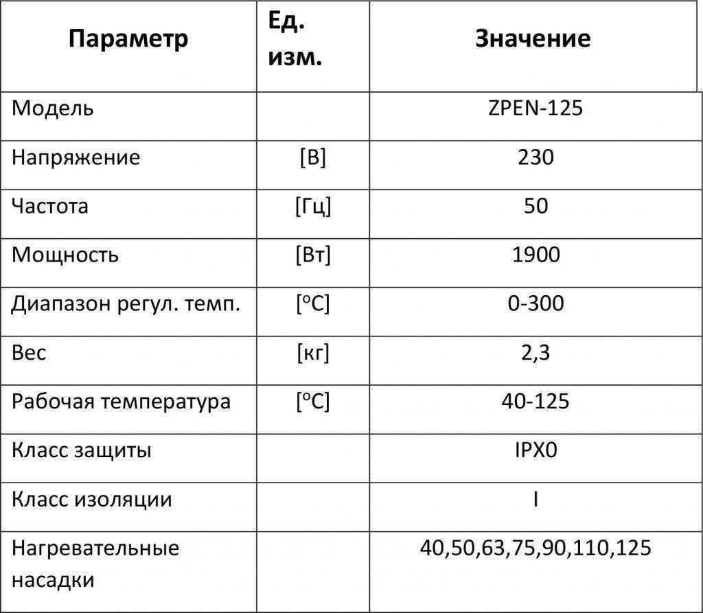 tex. ZPEN-125